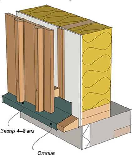 Устройство доступа воздуха в нижней части стены рис 2