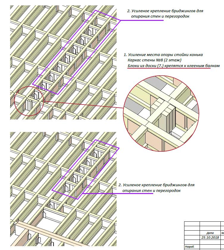 Перекрытие из двутавровых балок