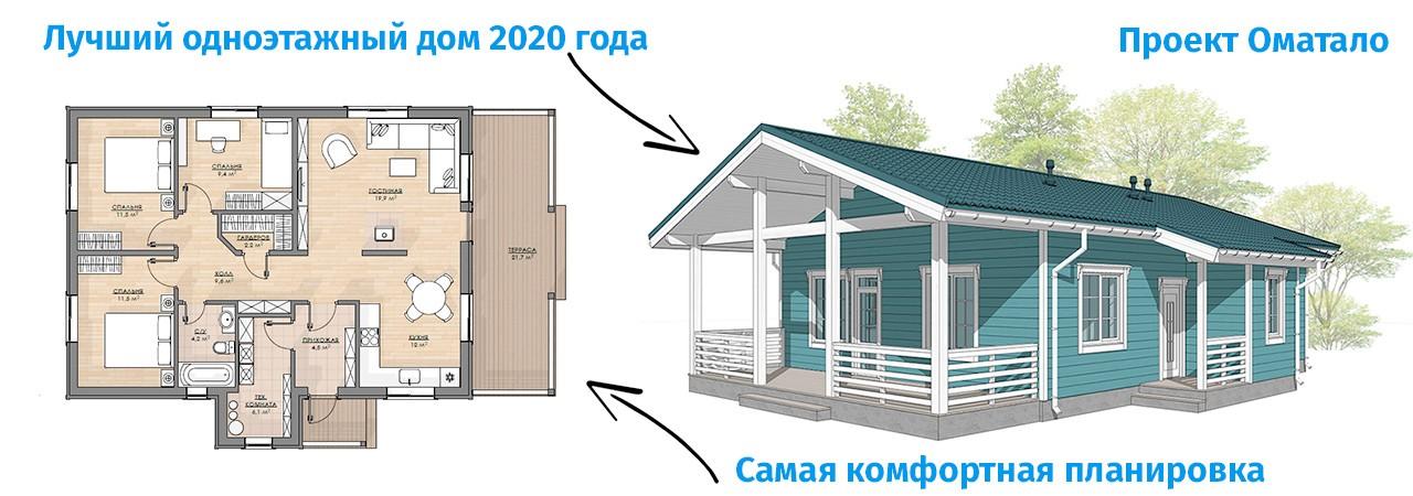 финские дома индивидуальное проектирование
